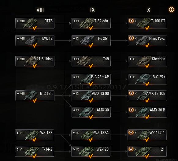 Название: tree-10-level-tanks-wot.png Просмотров: 939  Размер: 347.1 Кб