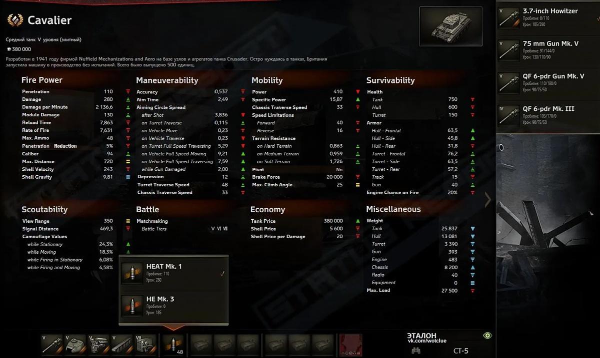 Нажмите на изображение для увеличения.  Название:cavalier-tank-specifications.JPG Просмотров:147 Размер:168.8 Кб ID:1248