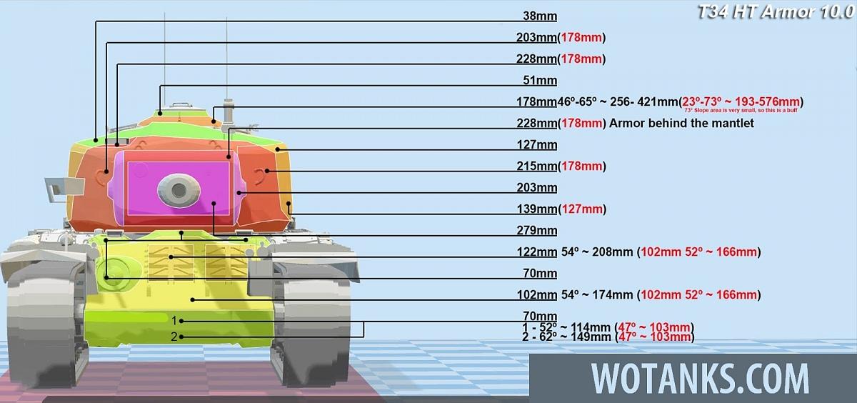 Нажмите на изображение для увеличения.  Название:T34-armor-1.jpg Просмотров:669 Размер:248.4 Кб ID:226