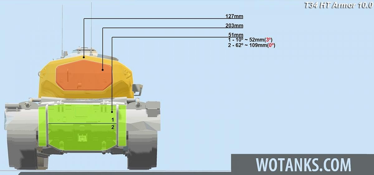 Нажмите на изображение для увеличения.  Название:T34-armor-3.jpg Просмотров:400 Размер:117.5 Кб ID:228